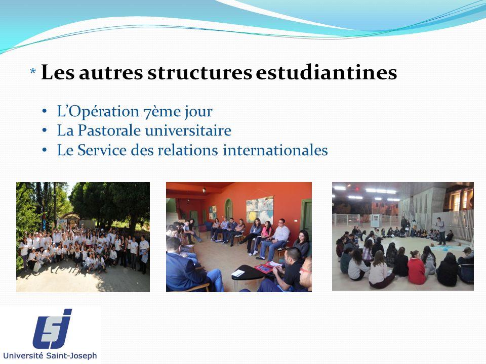 * Les autres structures estudiantines LOpération 7ème jour La Pastorale universitaire Le Service des relations internationales