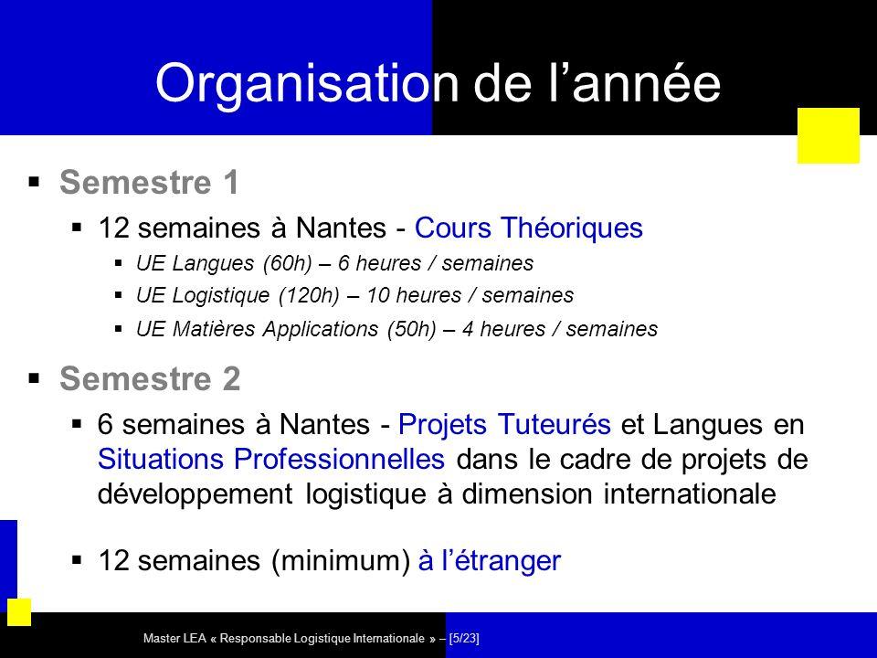 Master LEA « Responsable Logistique Internationale » – [5/23] Organisation de lannée Semestre 1 12 semaines à Nantes - Cours Théoriques UE Langues (60