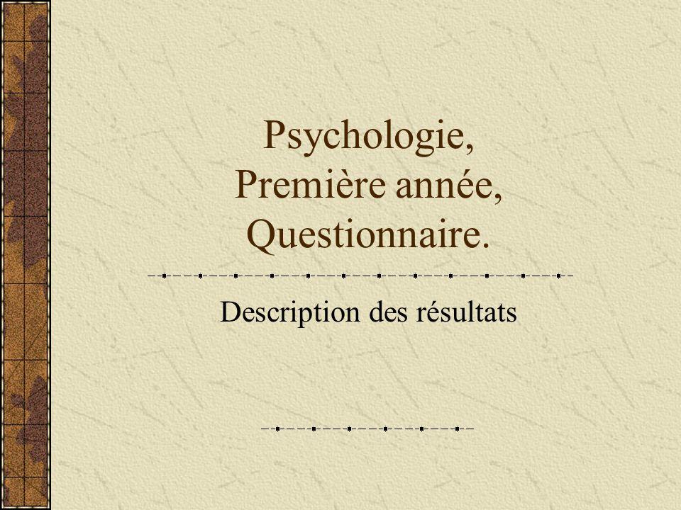 Psychologie, Première année, Questionnaire. Description des résultats