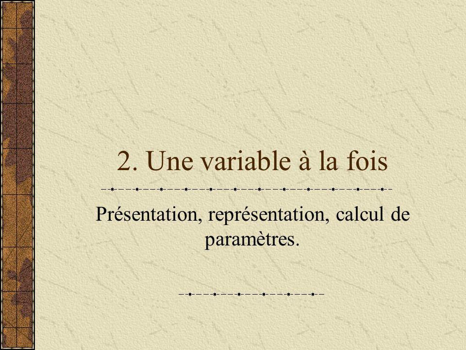 2. Une variable à la fois Présentation, représentation, calcul de paramètres.