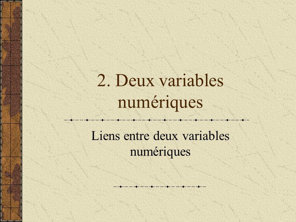 2. Deux variables numériques Liens entre deux variables numériques