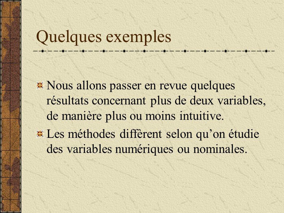 Quelques exemples Nous allons passer en revue quelques résultats concernant plus de deux variables, de manière plus ou moins intuitive. Les méthodes d