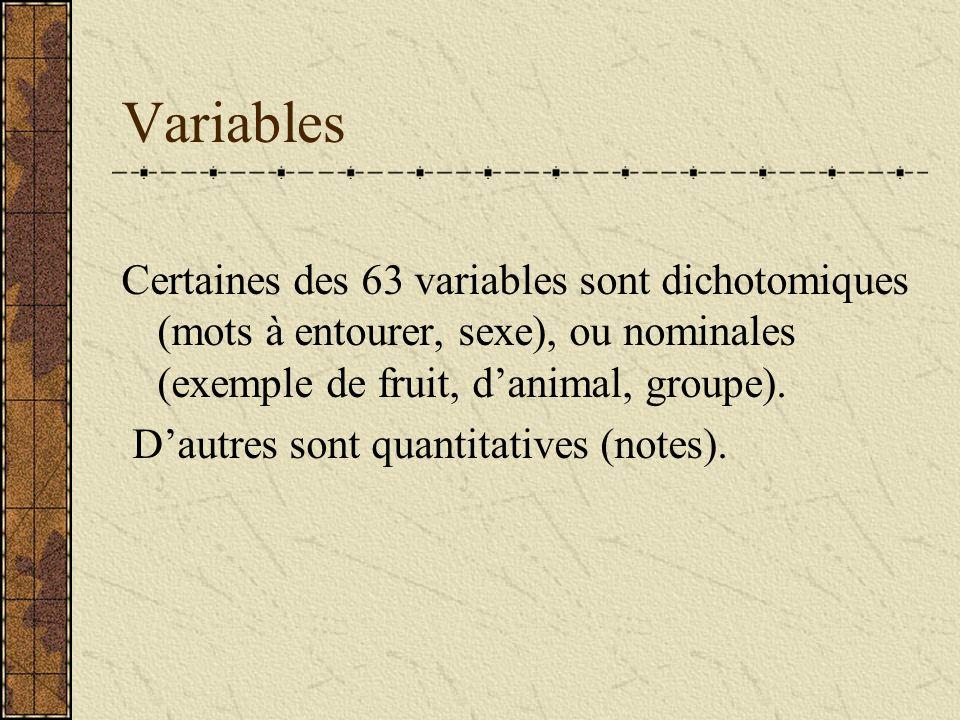 Variables Certaines des 63 variables sont dichotomiques (mots à entourer, sexe), ou nominales (exemple de fruit, danimal, groupe). Dautres sont quanti