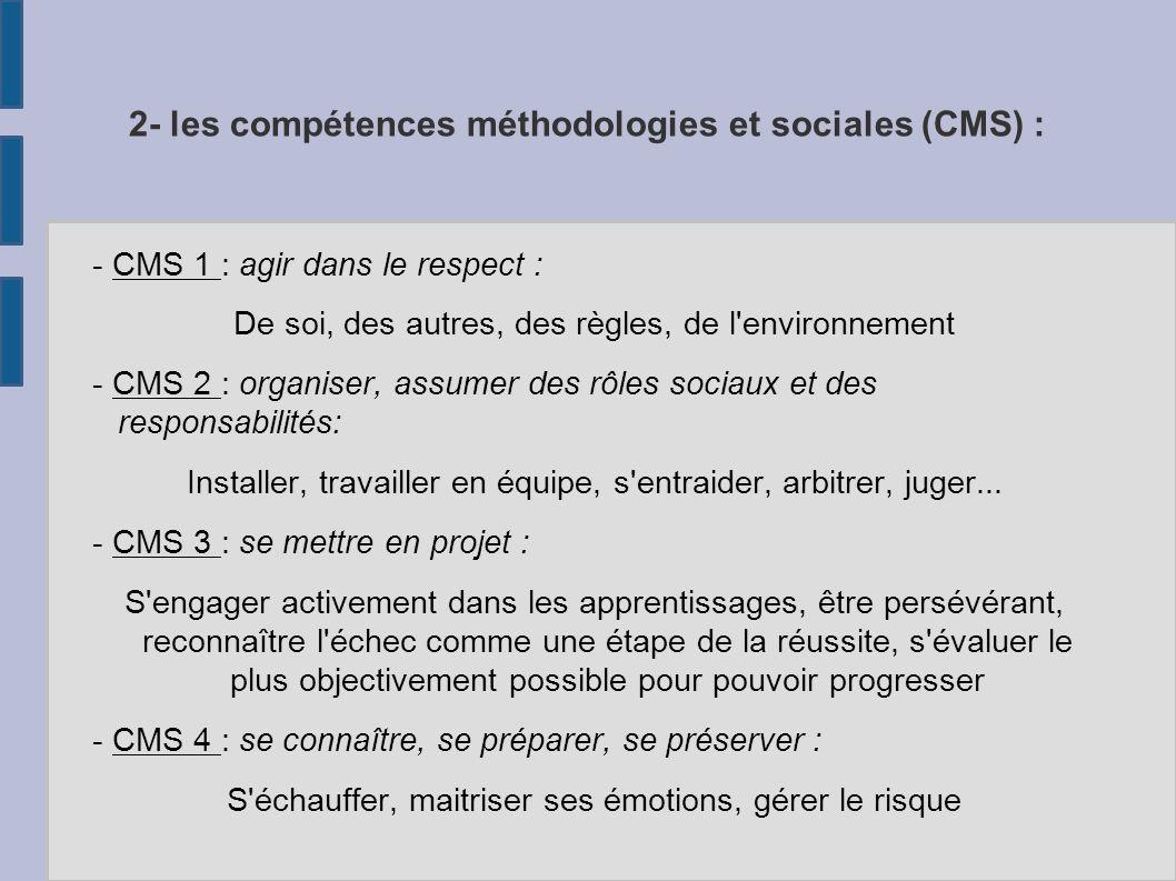 - CMS 1 : agir dans le respect : De soi, des autres, des règles, de l'environnement - CMS 2 : organiser, assumer des rôles sociaux et des responsabili