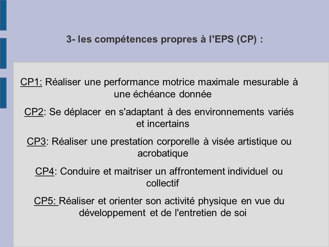 3- les compétences propres à l'EPS (CP) : CP1: Réaliser une performance motrice maximale mesurable à une échéance donnée CP2: Se déplacer en s'adaptan