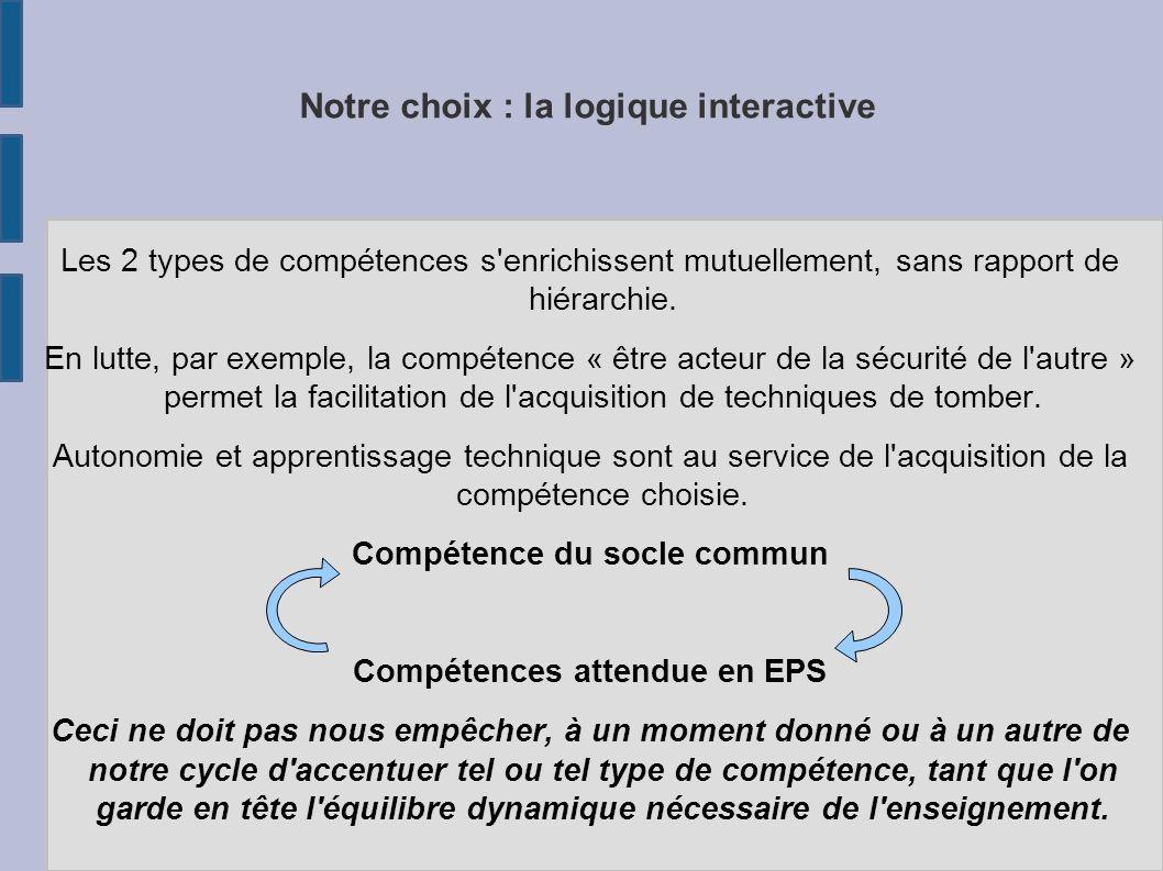 Notre choix : la logique interactive Les 2 types de compétences s'enrichissent mutuellement, sans rapport de hiérarchie. En lutte, par exemple, la com