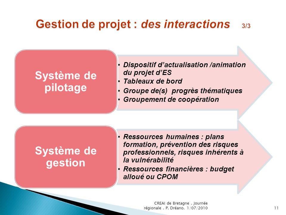 Dispositif dactualisation /animation du projet dES Tableaux de bord Groupe de(s) progrès thématiques Groupement de coopération Système de pilotage Res