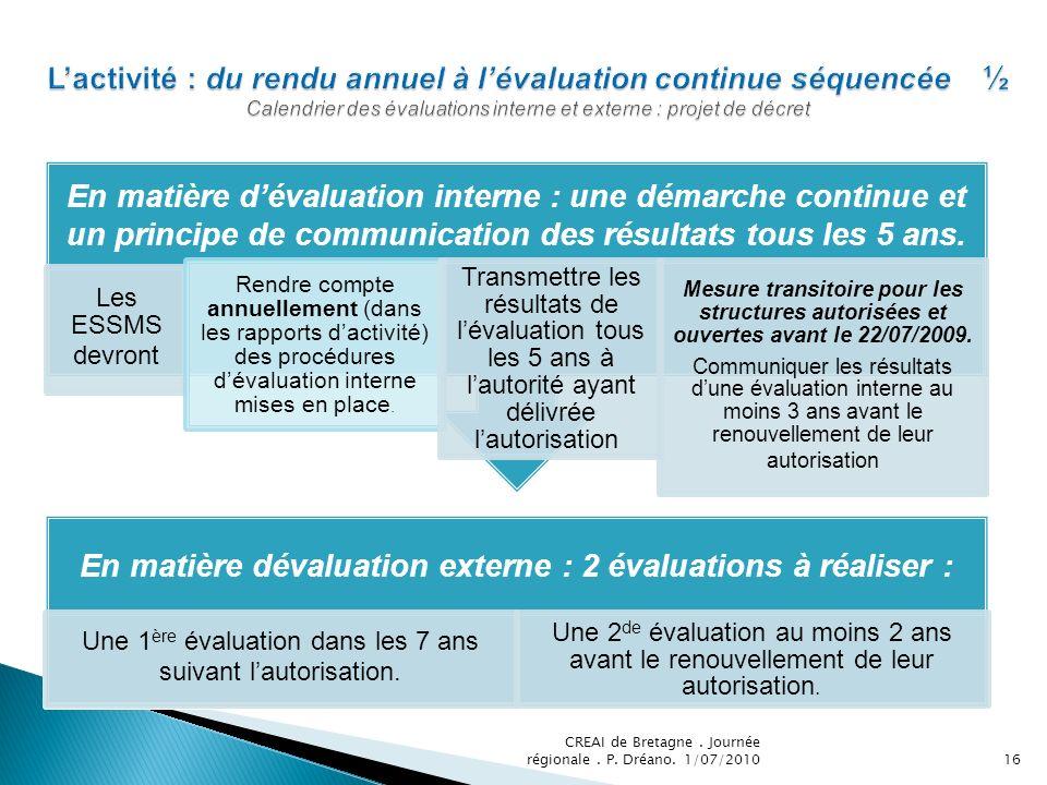 En matière dévaluation externe : 2 évaluations à réaliser : Une 1 ère évaluation dans les 7 ans suivant lautorisation. Une 2 de évaluation au moins 2