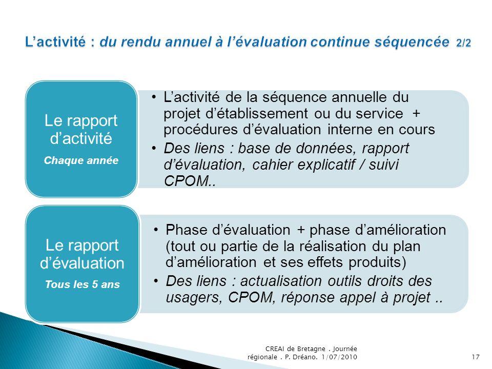Lactivité de la séquence annuelle du projet détablissement ou du service + procédures dévaluation interne en cours Des liens : base de données, rappor