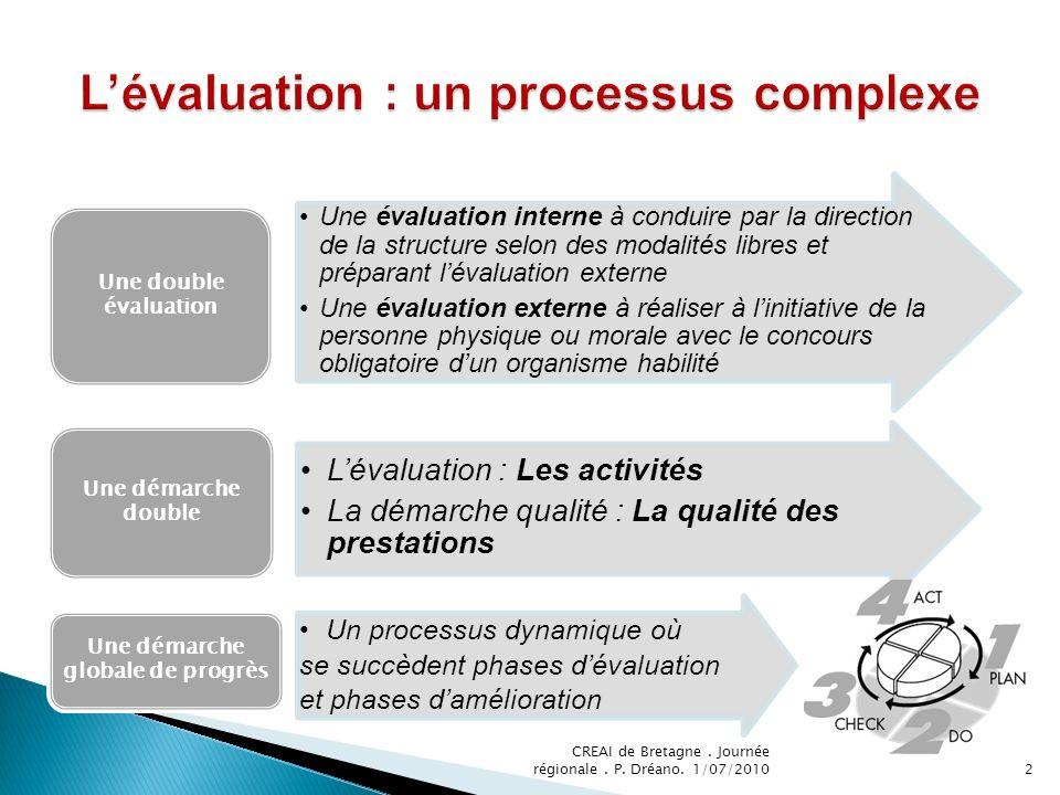 Une évaluation interne à conduire par la direction de la structure selon des modalités libres et préparant lévaluation externe Une évaluation externe