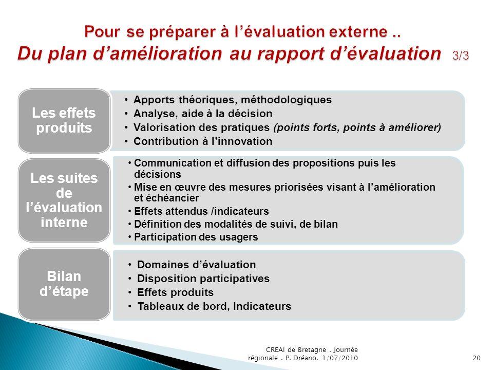 Apports théoriques, méthodologiques Analyse, aide à la décision Valorisation des pratiques (points forts, points à améliorer) Contribution à linnovati