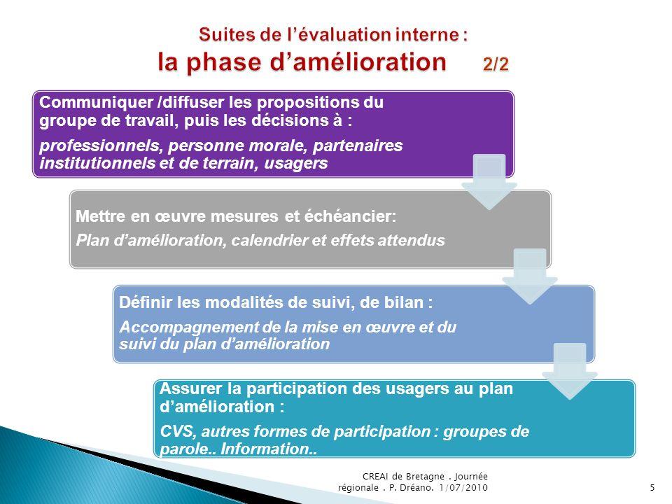 Communiquer /diffuser les propositions du groupe de travail, puis les décisions à : professionnels, personne morale, partenaires institutionnels et de