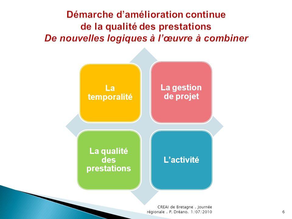 La temporalité La qualité des prestations La gestion de projet Lactivité 6 CREAI de Bretagne. Journée régionale. P. Dréano. 1/07/2010