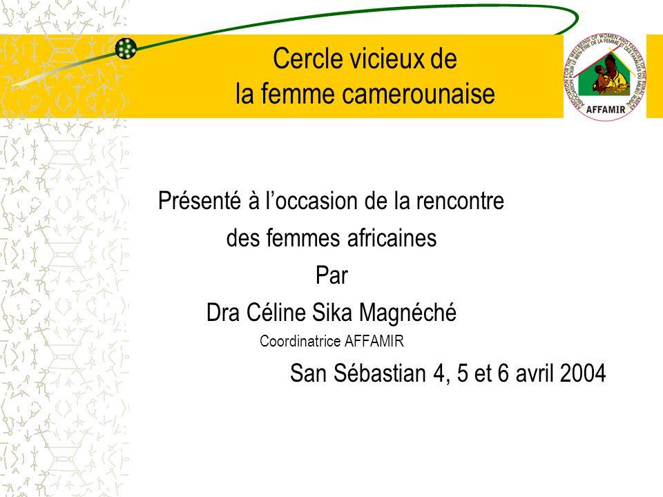 Présenté à loccasion de la rencontre des femmes africaines Par Dra Céline Sika Magnéché Coordinatrice AFFAMIR San Sébastian 4, 5 et 6 avril 2004 Cercle vicieux de la femme camerounaise