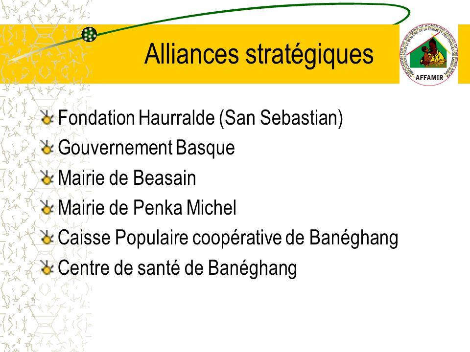 Fondation Haurralde (San Sebastian) Gouvernement Basque Mairie de Beasain Mairie de Penka Michel Caisse Populaire coopérative de Banéghang Centre de santé de Banéghang Alliances stratégiques
