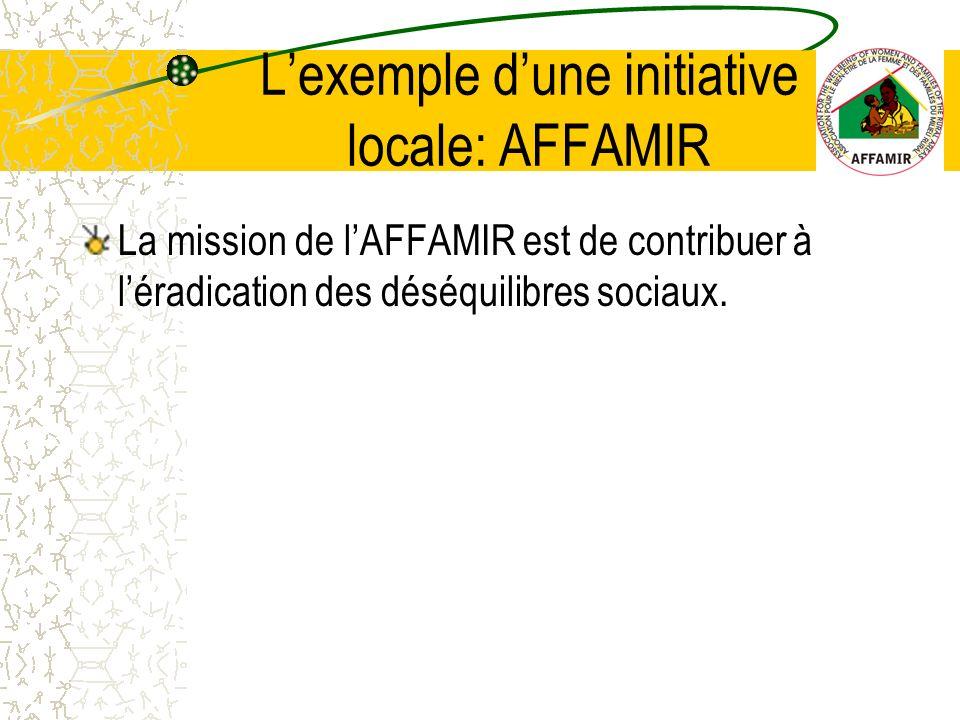 La mission de lAFFAMIR est de contribuer à léradication des déséquilibres sociaux. Lexemple dune initiative locale: AFFAMIR