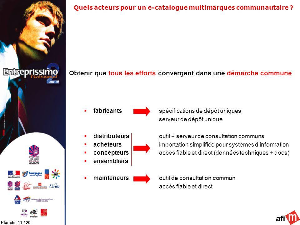 Planche 11 / 20 Quels acteurs pour un e-catalogue multimarques communautaire ? Obtenir que tous les efforts convergent dans une démarche commune fabri