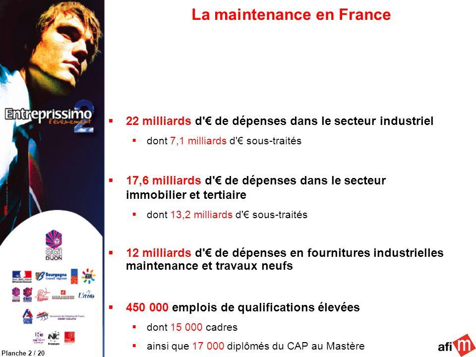 Planche 2 / 20 22 milliards d de dépenses dans le secteur industriel dont 7,1 milliards d sous-traités 17,6 milliards d de dépenses dans le secteur immobilier et tertiaire dont 13,2 milliards d sous-traités 12 milliards d de dépenses en fournitures industrielles maintenance et travaux neufs 450 000 emplois de qualifications élevées dont 15 000 cadres ainsi que 17 000 diplômés du CAP au Mastère La maintenance en France