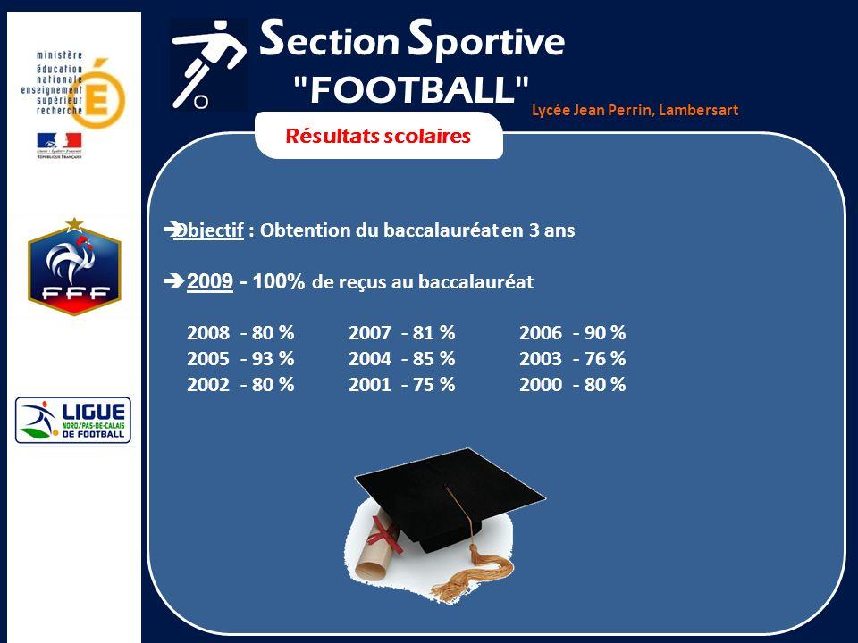Lycée Jean Perrin, Lambersart Résultats scolaires Objectif : Obtention du baccalauréat en 3 ans 2009 - 100% de reçus au baccalauréat 2008 - 80 % 2007