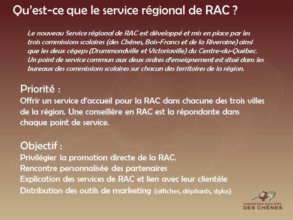 Quest-ce que le service régional de RAC .