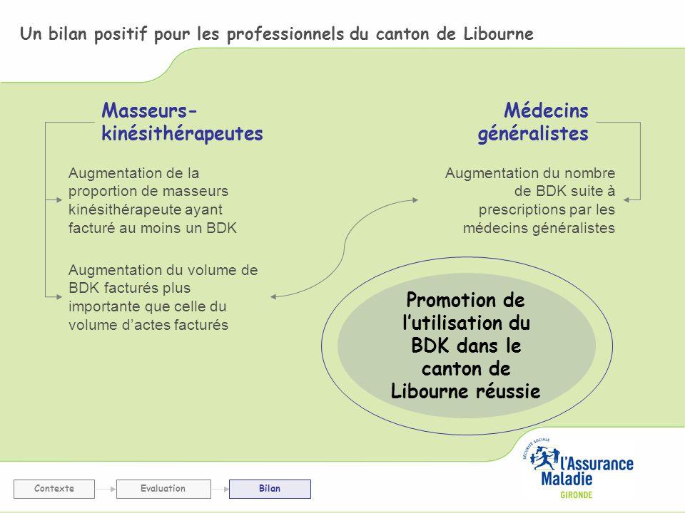 Un bilan positif pour les professionnels du canton de Libourne ContexteEvaluationBilan Augmentation de la proportion de masseurs kinésithérapeute ayan
