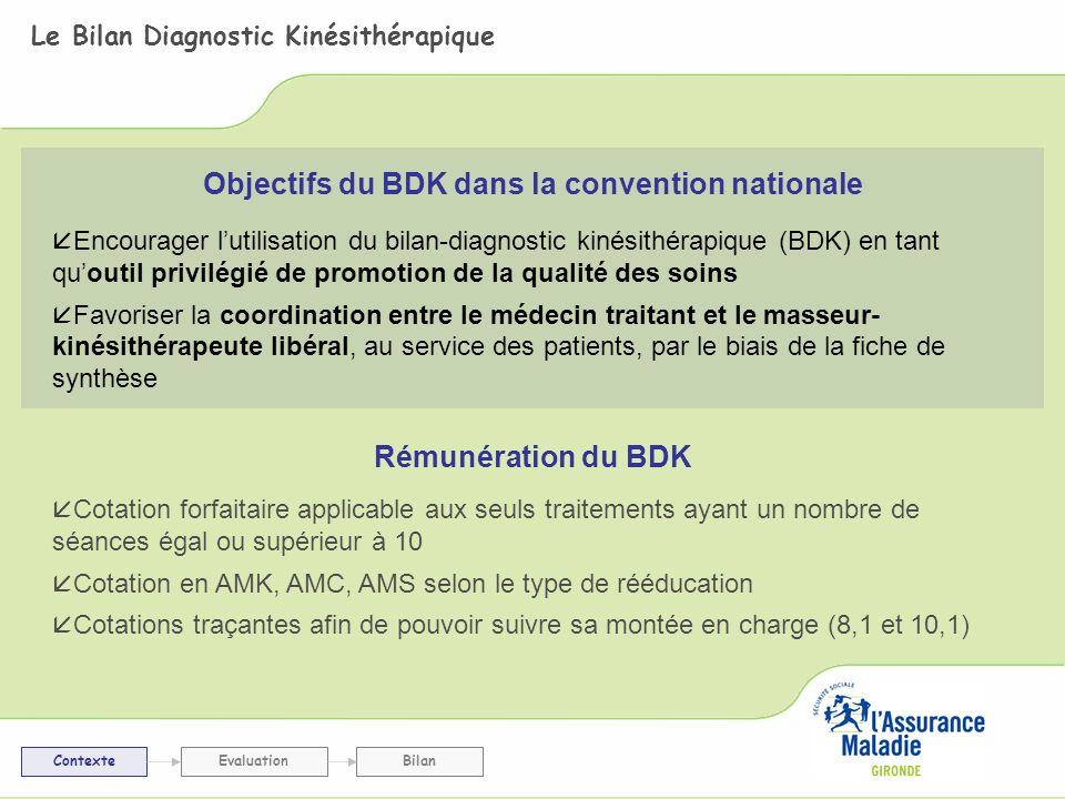 ContexteEvaluationBilan å Encourager lutilisation du bilan-diagnostic kinésithérapique (BDK) en tant quoutil privilégié de promotion de la qualité des