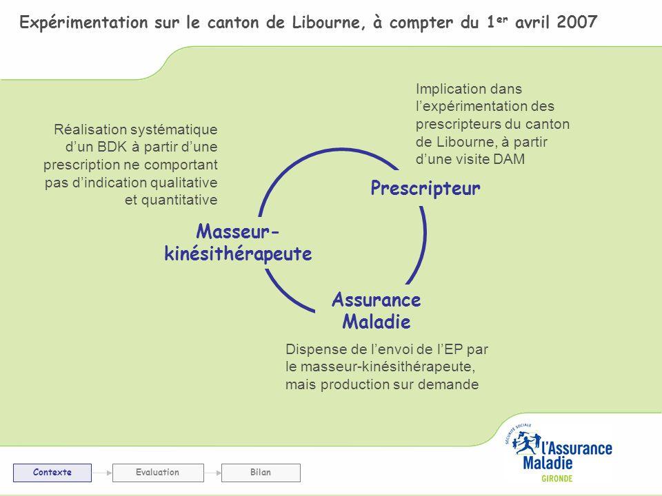 ContexteEvaluationBilan Expérimentation sur le canton de Libourne, à compter du 1 er avril 2007 Réalisation systématique dun BDK à partir dune prescri