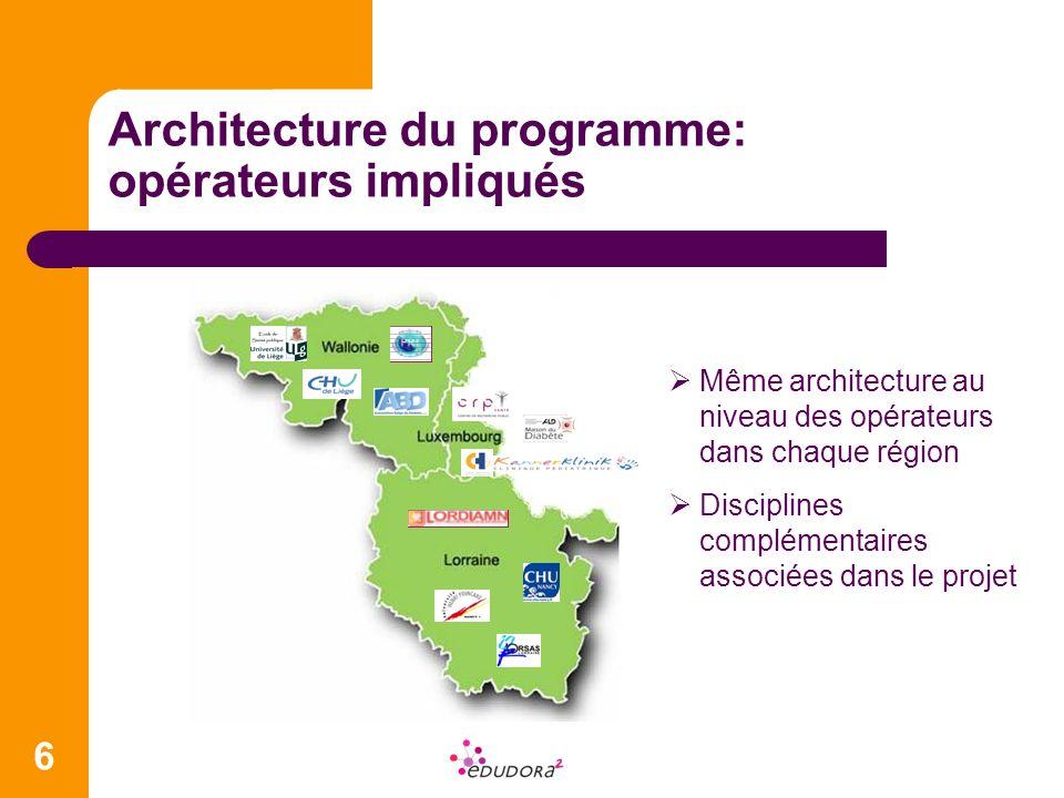 Architecture du programme: opérateurs impliqués Même architecture au niveau des opérateurs dans chaque région Disciplines complémentaires associées dans le projet 6