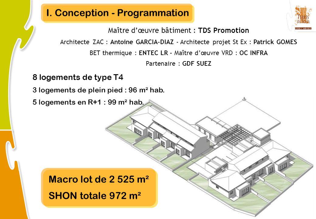 8 logements de type T4 3 logements de plein pied : 96 m² hab. 5 logements en R+1 : 99 m² hab. I. Conception - Programmation Maître dœuvre bâtiment : T