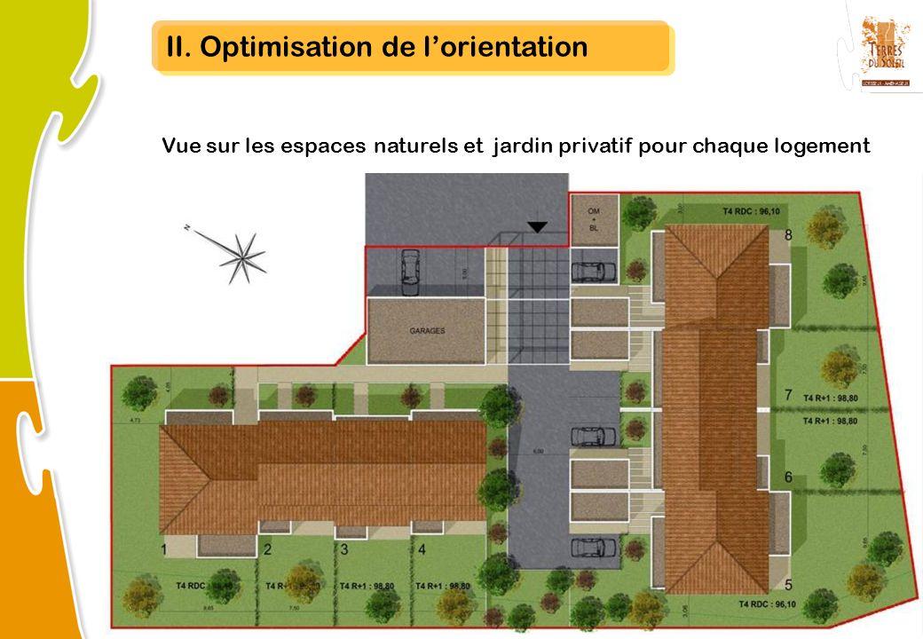 II. Optimisation de lorientation Vue sur les espaces naturels et jardin privatif pour chaque logement