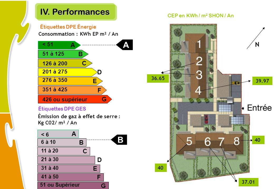 IV. Performances A B C D G F E Consommation : KWh EP m² / An < 51 51 à 125 126 à 200 201 à 275 276 à 350 351 à 425 426 ou supérieur A Étiquettes DPE É