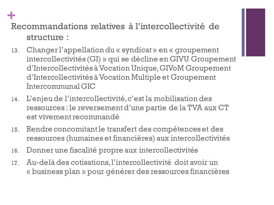 + Recommandations relatives à lintercollectivité de structure : 13. Changer lappellation du « syndicat » en « groupement intercollectivités (GI) » qui