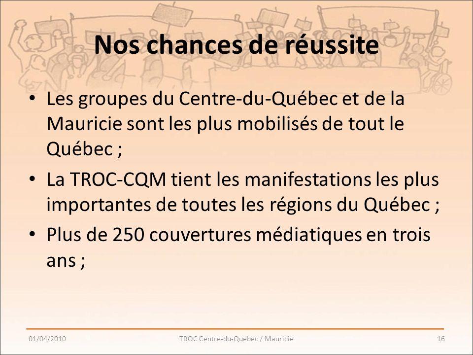 Nos chances de réussite Les groupes du Centre-du-Québec et de la Mauricie sont les plus mobilisés de tout le Québec ; La TROC-CQM tient les manifestations les plus importantes de toutes les régions du Québec ; Plus de 250 couvertures médiatiques en trois ans ; 01/04/201016TROC Centre-du-Québec / Mauricie
