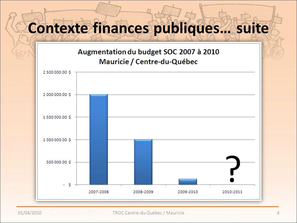 Contexte finances publiques… suite 01/04/20104TROC Centre-du-Québec / Mauricie
