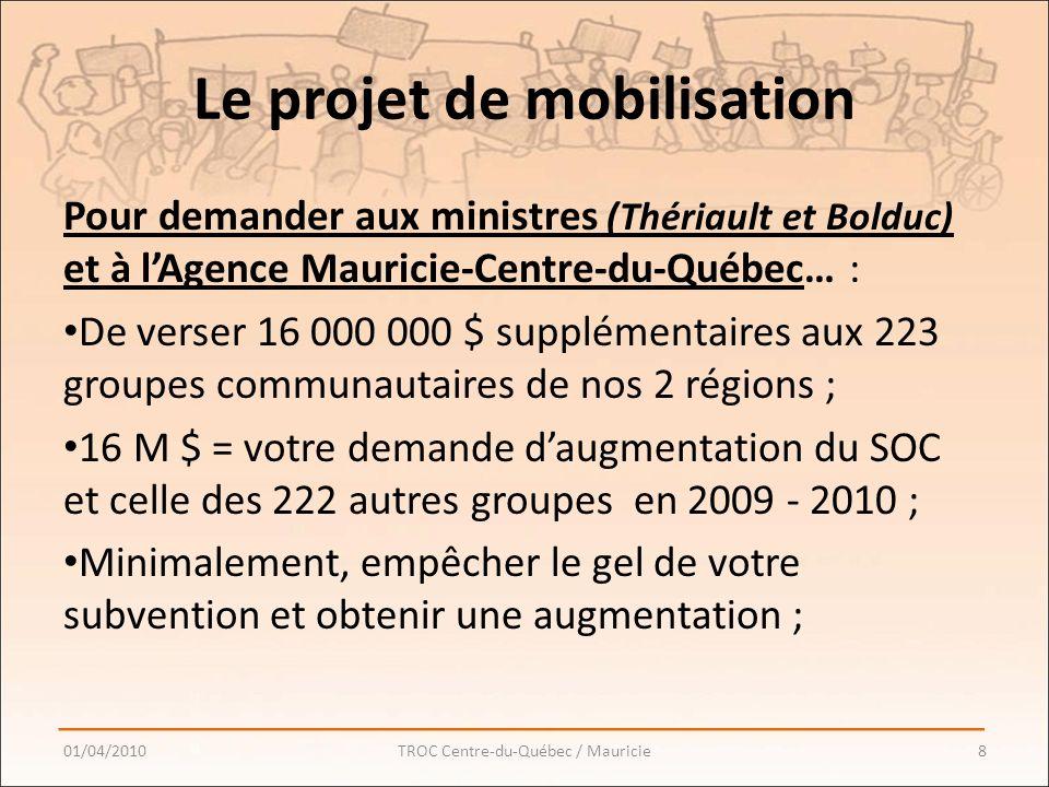 Le projet de mobilisation Pour demander aux ministres (Thériault et Bolduc) et à lAgence Mauricie-Centre-du-Québec… : De verser 16 000 000 $ supplémentaires aux 223 groupes communautaires de nos 2 régions ; 16 M $ = votre demande daugmentation du SOC et celle des 222 autres groupes en 2009 - 2010 ; Minimalement, empêcher le gel de votre subvention et obtenir une augmentation ; 01/04/20108TROC Centre-du-Québec / Mauricie