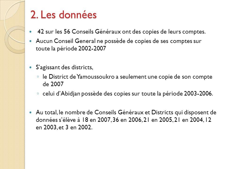 42 sur les 56 Conseils Généraux ont des copies de leurs comptes.
