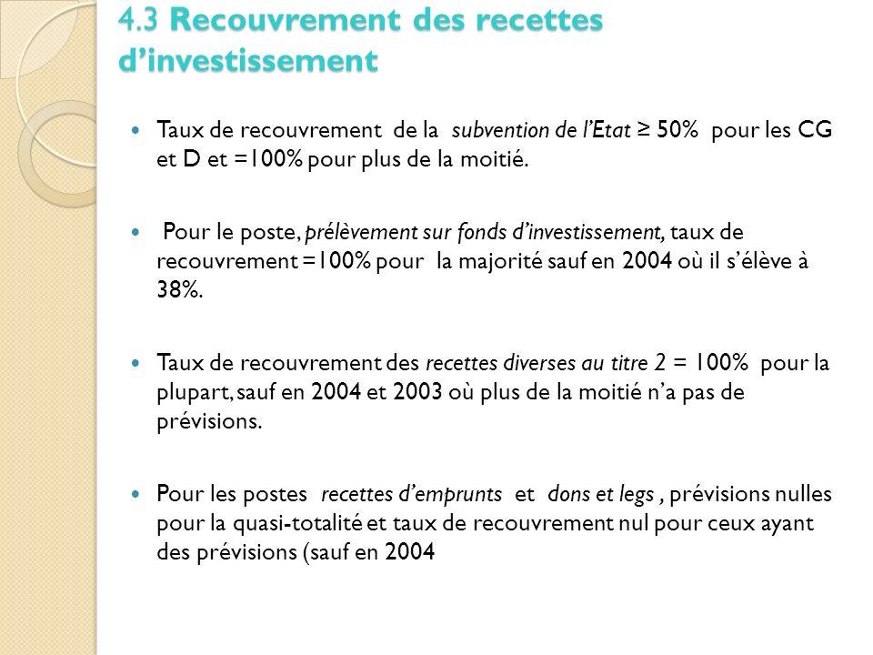 Taux de recouvrement de la subvention de lEtat 50% pour les CG et D et =100% pour plus de la moitié.