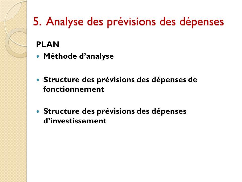 5. Analyse des prévisions des dépenses PLAN Méthode danalyse Structure des prévisions des dépenses de fonctionnement Structure des prévisions des dépe
