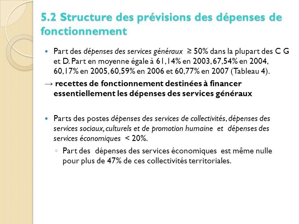 5.2 Structure des prévisions des dépenses de fonctionnement Part des dépenses des services généraux 50% dans la plupart des C G et D.