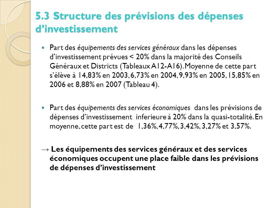 5.3 Structure des prévisions des dépenses dinvestissement Part des équipements des services généraux dans les dépenses dinvestissement prévues < 20% dans la majorité des Conseils Généraux et Districts (Tableaux A12-A16).