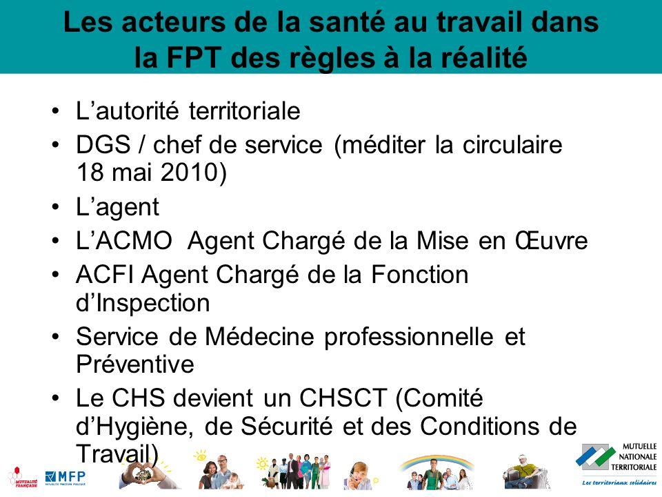 Les acteurs de la santé au travail dans la FPT des règles à la réalité Lautorité territoriale DGS / chef de service (méditer la circulaire 18 mai 2010