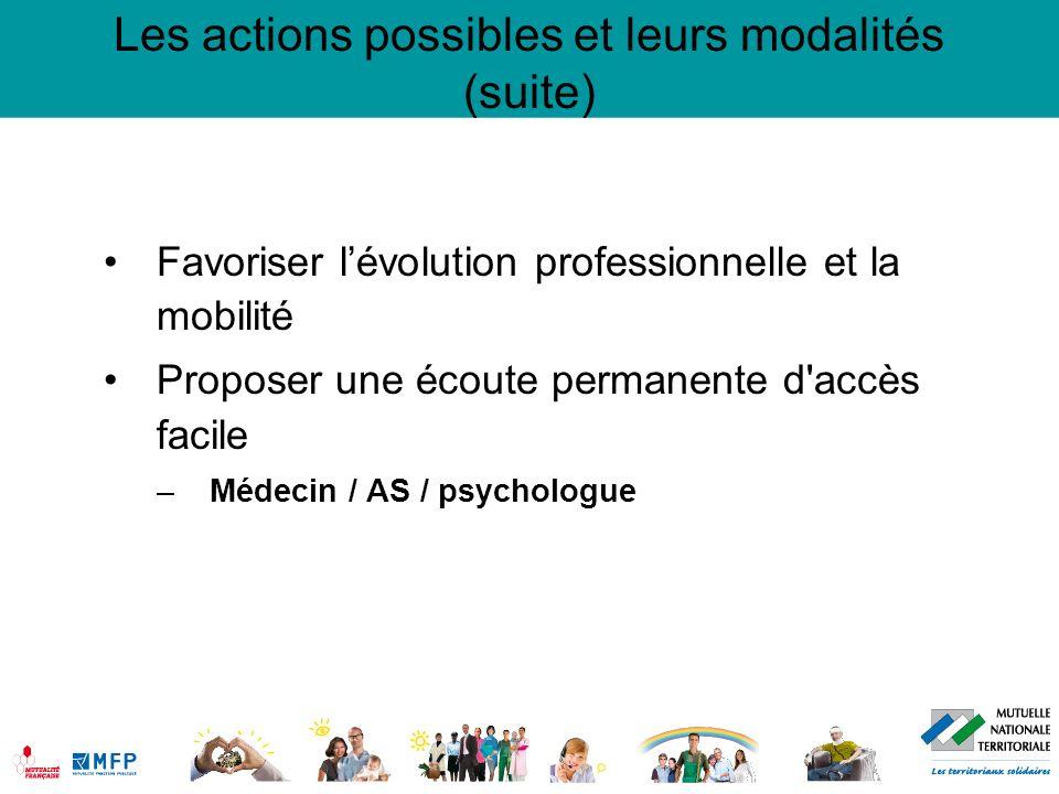 Les actions possibles et leurs modalités (suite) Favoriser lévolution professionnelle et la mobilité Proposer une écoute permanente d'accès facile –Mé
