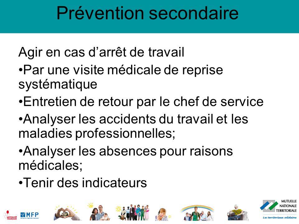 Prévention secondaire Agir en cas darrêt de travail Par une visite médicale de reprise systématique Entretien de retour par le chef de service Analyse