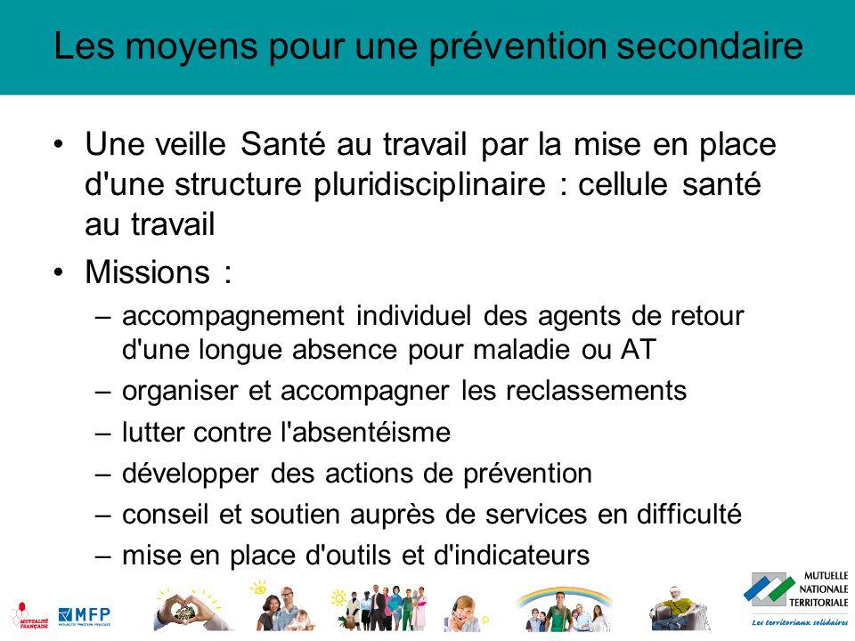 Les moyens pour une prévention secondaire Une veille Santé au travail par la mise en place d'une structure pluridisciplinaire : cellule santé au trava