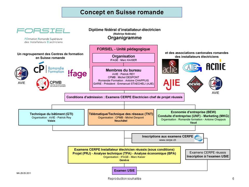 Concept en Suisse romande 6Reproduction souhaitée