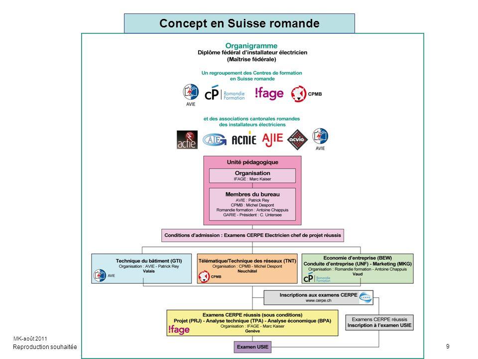 Concept en Suisse romande MK-août 2011 9