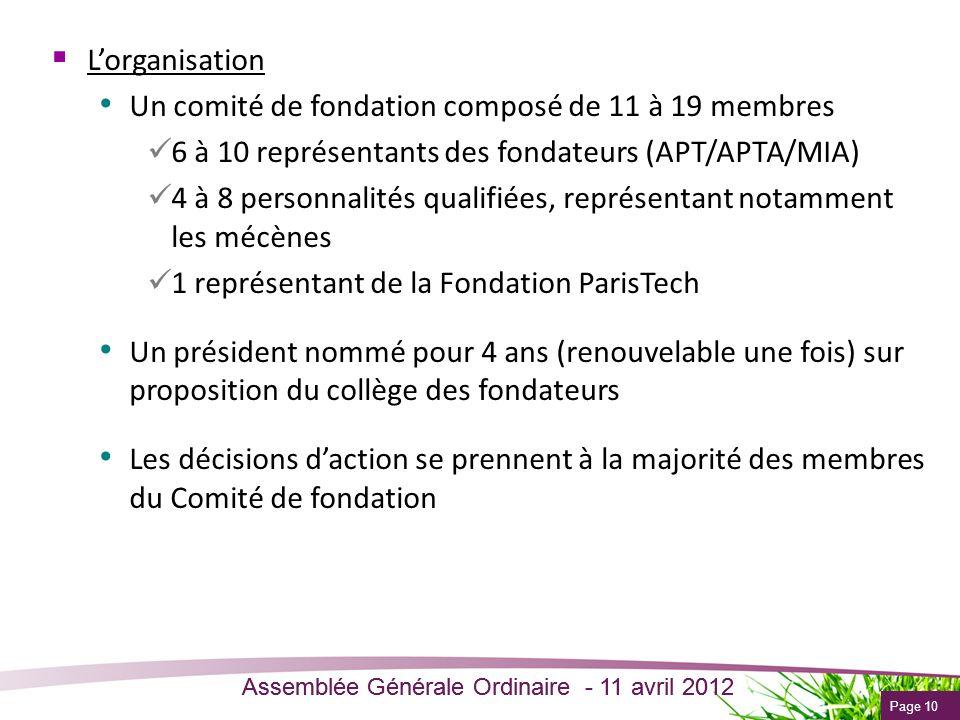 Page 10 Assemblée Générale Ordinaire - 11 avril 2012 Lorganisation Un comité de fondation composé de 11 à 19 membres 6 à 10 représentants des fondateu