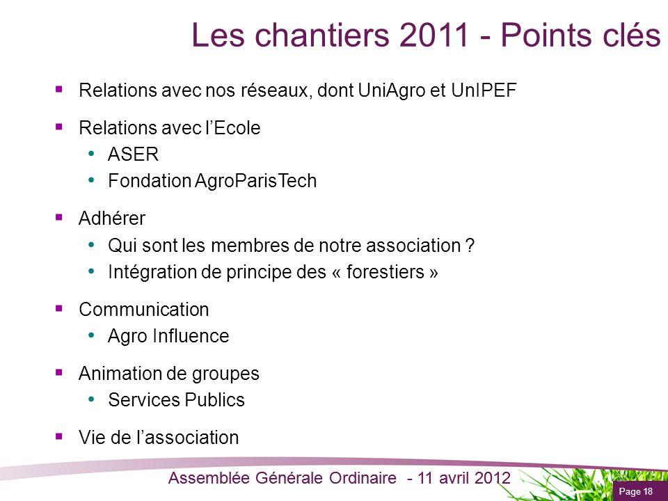 Page 18 Assemblée Générale Ordinaire - 11 avril 2012 Les chantiers 2011 - Points clés Relations avec nos réseaux, dont UniAgro et UnIPEF Relations ave