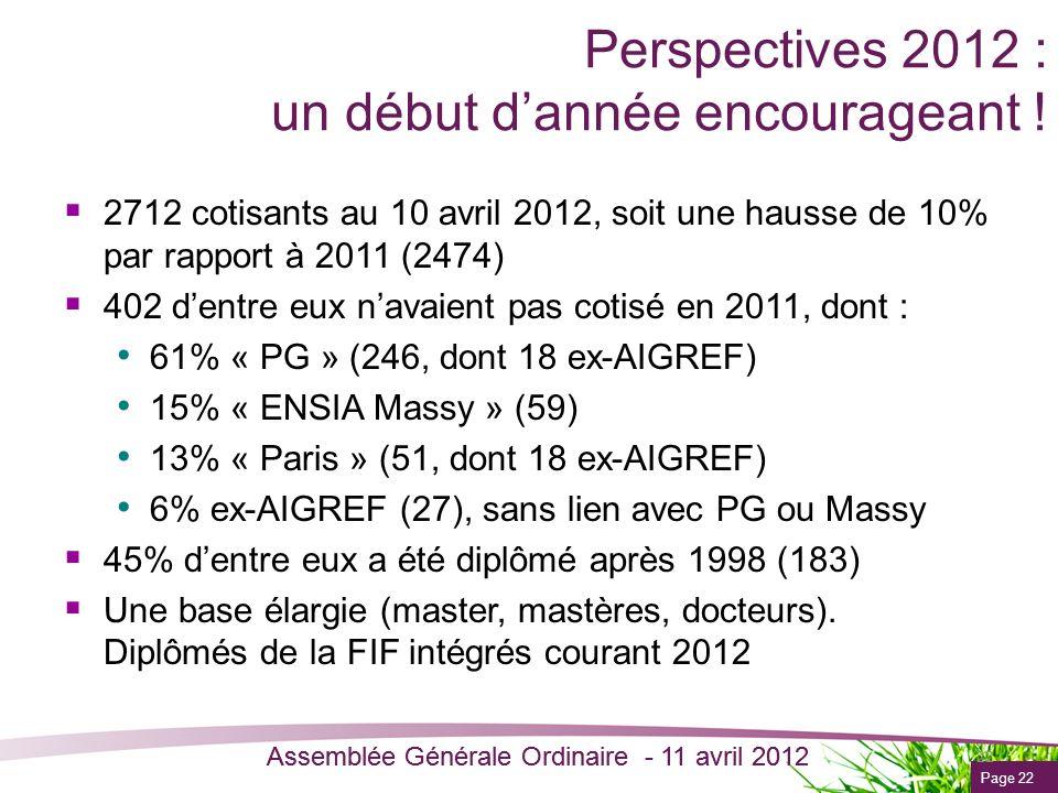 Page 22 Assemblée Générale Ordinaire - 11 avril 2012 Perspectives 2012 : un début dannée encourageant ! 2712 cotisants au 10 avril 2012, soit une haus