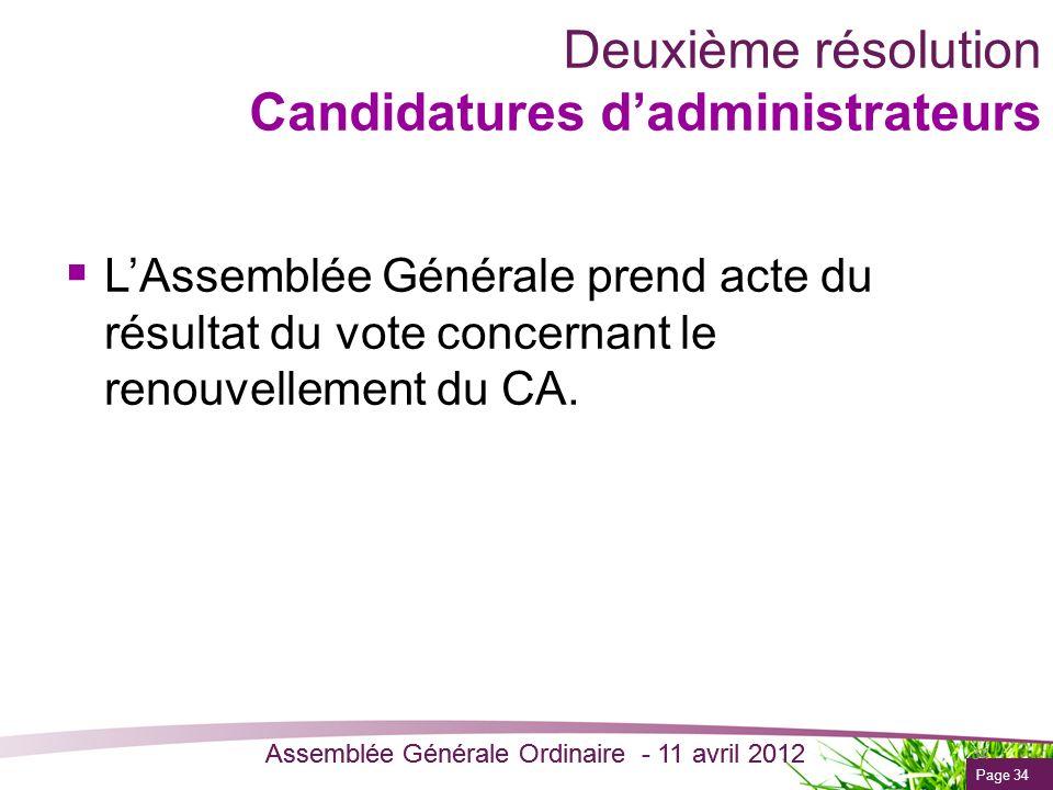 Page 34 Assemblée Générale Ordinaire - 11 avril 2012 Deuxième résolution Candidatures dadministrateurs LAssemblée Générale prend acte du résultat du v
